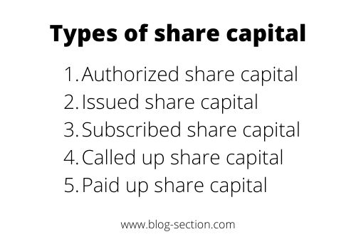 Types of share capital